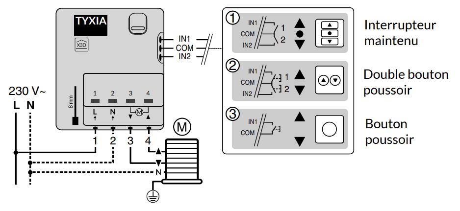 Schéma de câblage Tyxia 5630 pour volets roulants Delta Dore