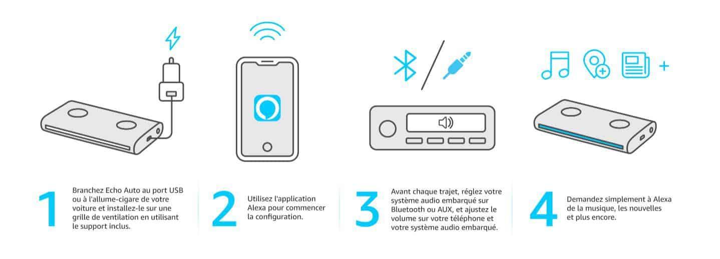 configuration Echo Auto pour Amazon Alexa