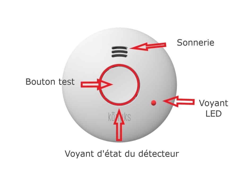 détecteur de fumée connecté FireSafe description